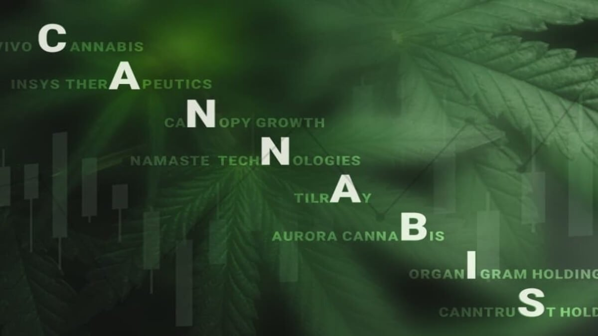 Trade Cannabis aksjeindeks